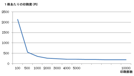 20130612-instsubusu.jpg