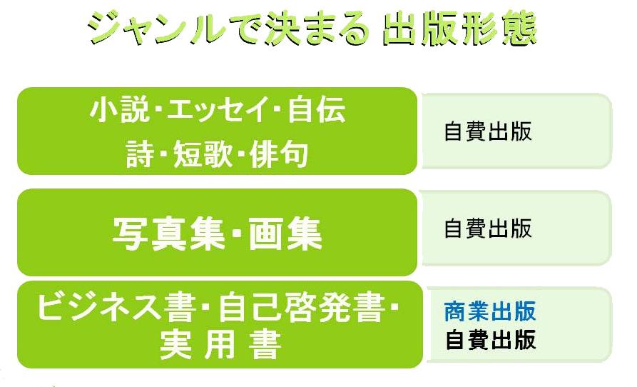 20130616-2syuppan_keitai.jpg